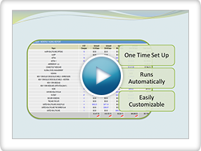 Real - Time Revenue Cycle Management Reporting - WRS EMR